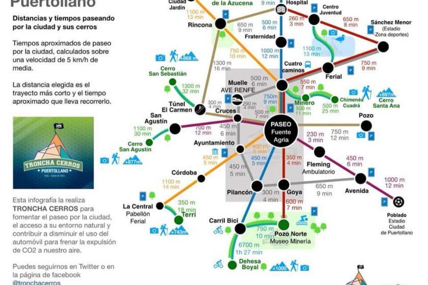 El MetroMinuto… de Puertollano